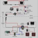 Coleman Tent Trailer Wiring Diagram