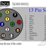 13 Pin Euro Trailer Plug Wiring Diagram