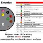 Towbar Trailer Plug Wiring Diagram