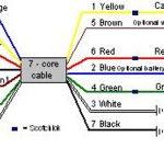 12v Trailer Socket Wiring Diagram
