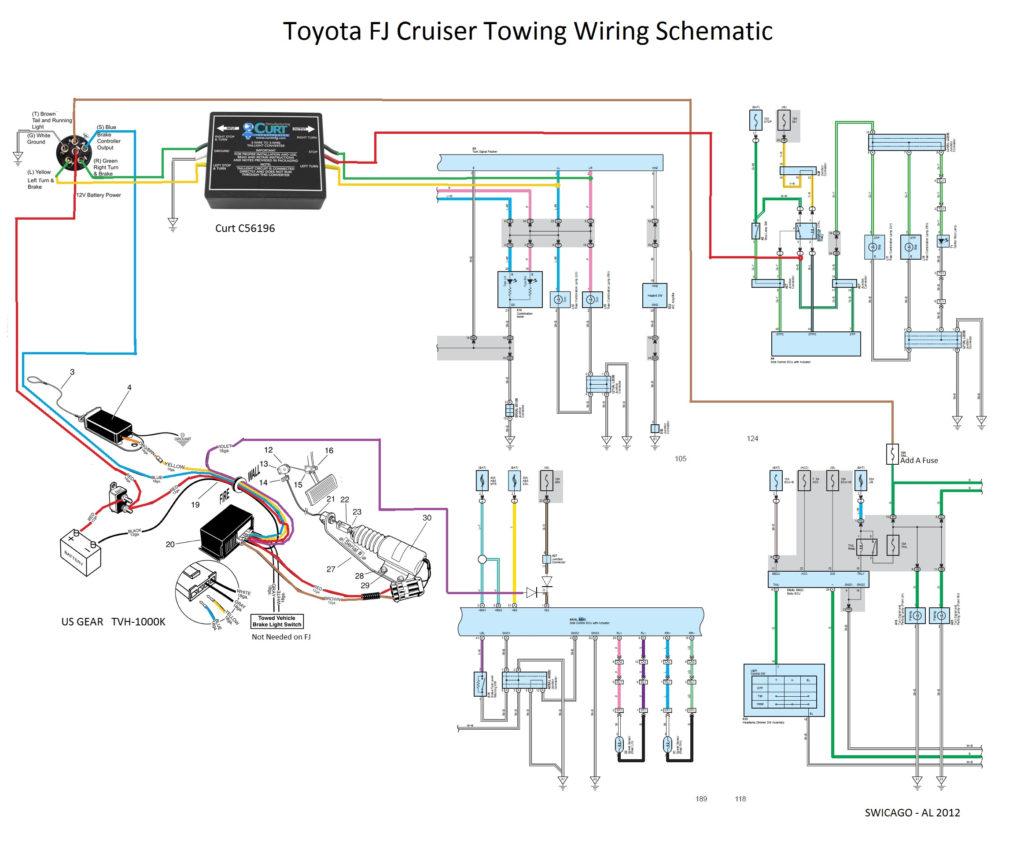 Toyota Tundra Trailer Wiring Harness Diagram Free Wiring