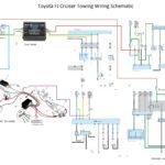 Tundra Trailer Wiring Diagram