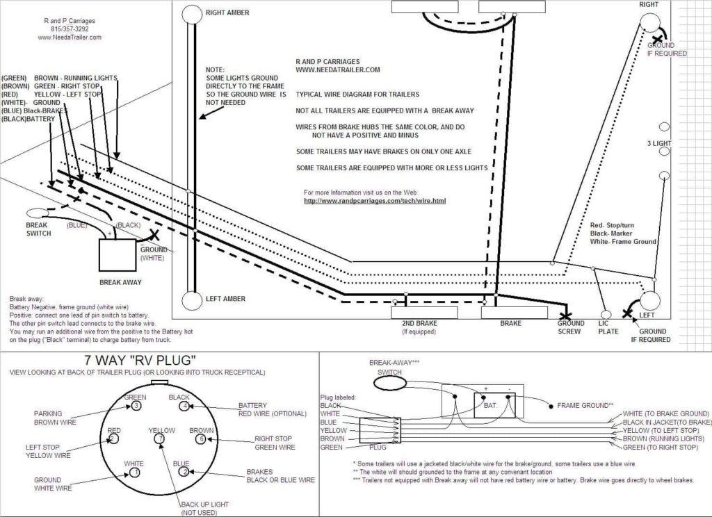 Trailer Brake Battery Wiring Diagram Trailer Wiring Diagram