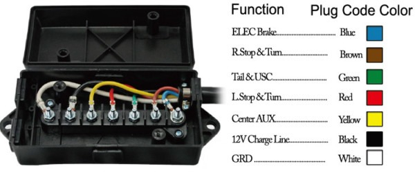 Conntek Trailer Wiring Diagram