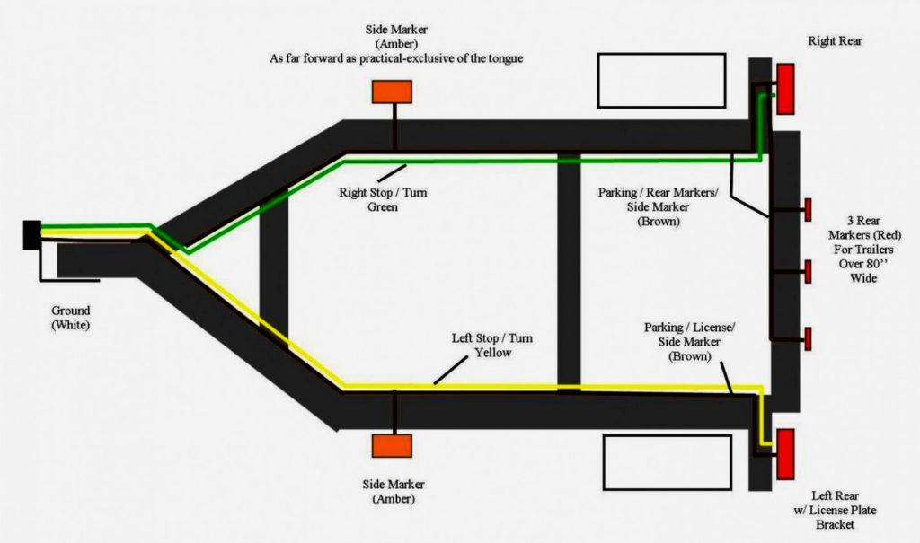 Trailer Light Wiring Diagram 4 Pin Trailer Wiring Diagram