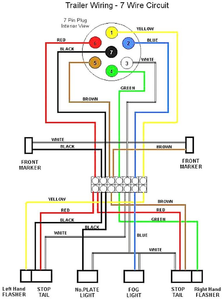 Trailer Plug Wiring Diagram 7 Way Uk Trailer Wiring Diagram