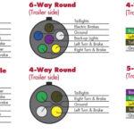 Trailer Light Plug Wiring Diagram