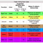 4 Pin To 7 Pin Trailer Adapter Wiring Diagram