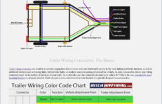 Boat Trailer Wiring Diagram Australia