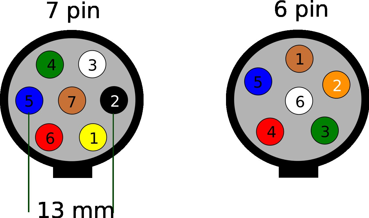 7 Pin Wiring Diagram For A Trailer