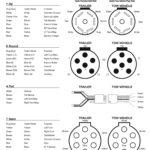 7 Wire Semi Trailer Wiring Diagram