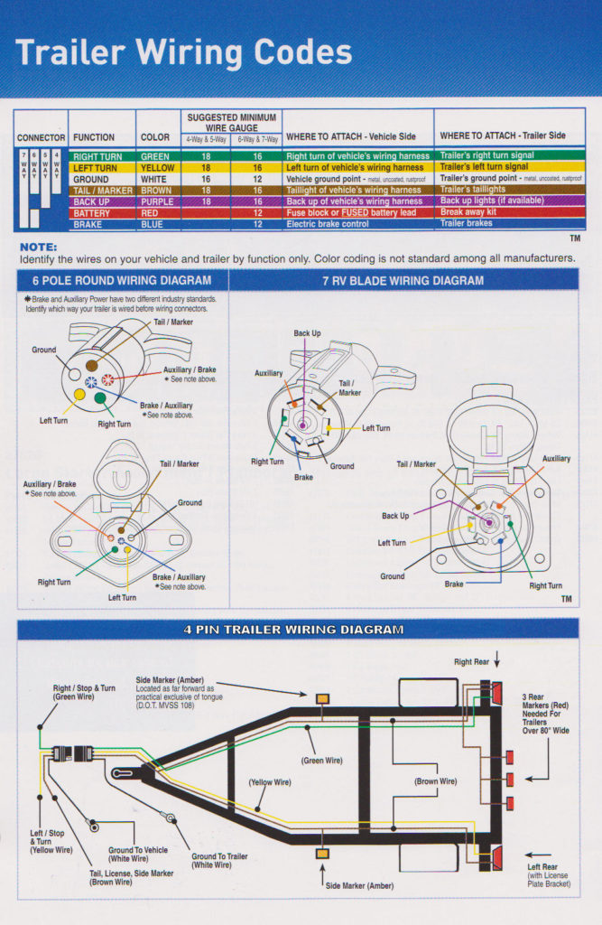 Trailer Wiring Diagram Buy Enclosed Cargo Trailers And