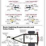4 Wire Flat Trailer Plug Wiring Diagram
