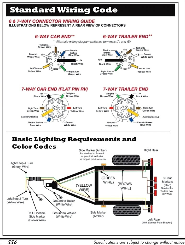 4 Wire Flat Trailer Plug Wiring Diagram