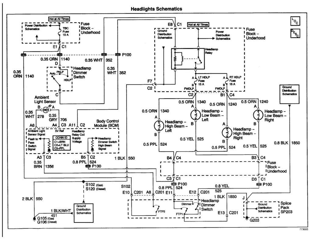 Trailer Wiring Diagram For 2002 Gmc Sierra Trailer