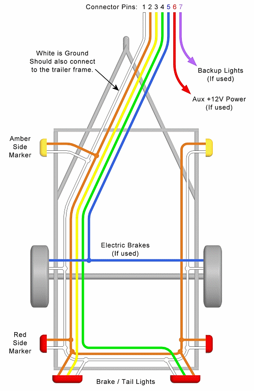 Wiring Diagram For Trailer Lights And Brakes