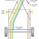 Typical Trailer Wiring Diagram