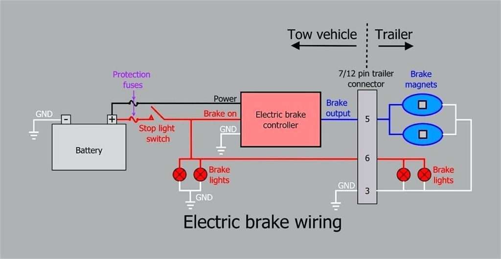 Trailer Wiring Diagram With Electric Brakes Free Wiring