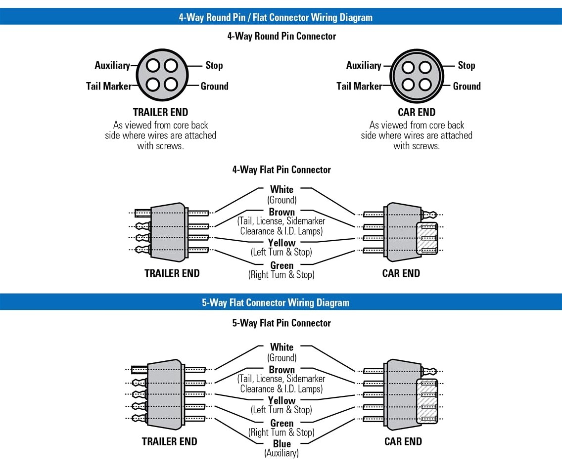 4 Way Trailer Connector Wiring Diagram