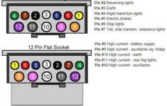 12 Pin Flat Trailer Plug Wiring Diagram