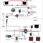 Ford Transit Trailer Wiring Diagram