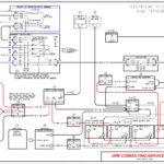 Travel Trailer Converter Wiring Diagram