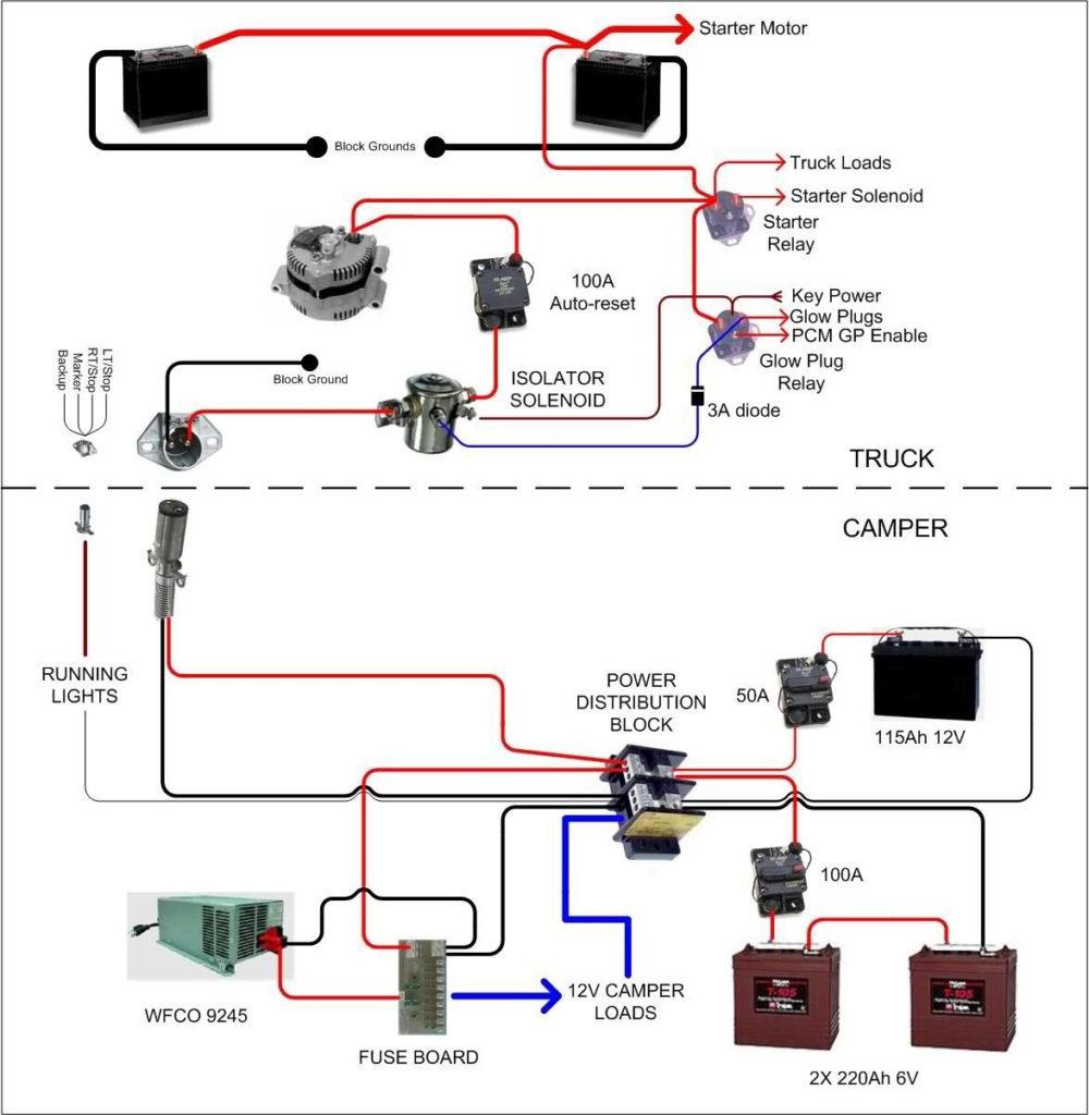 Travel Trailer Converter Wiring Diagram Trailer Wiring
