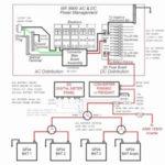 Cargo Trailer Conversion Wiring Diagram