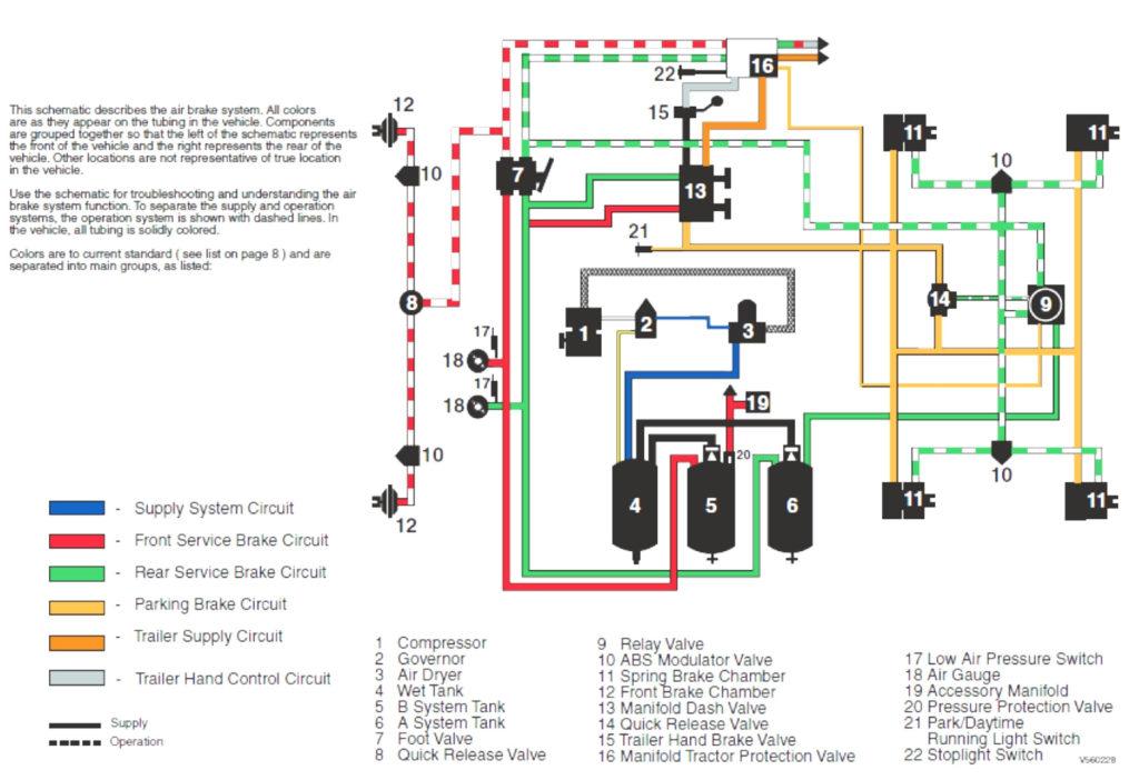 Typical Trailer Wiring Diagram Trailer Wiring Diagram
