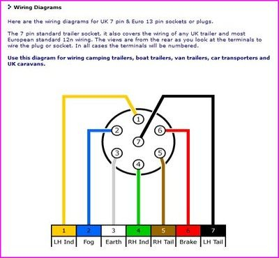 Trailer Wiring Harness Diagram