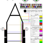 Trailer Hookup Wiring Diagram
