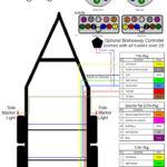 Gooseneck Trailer Plug Wiring Diagram