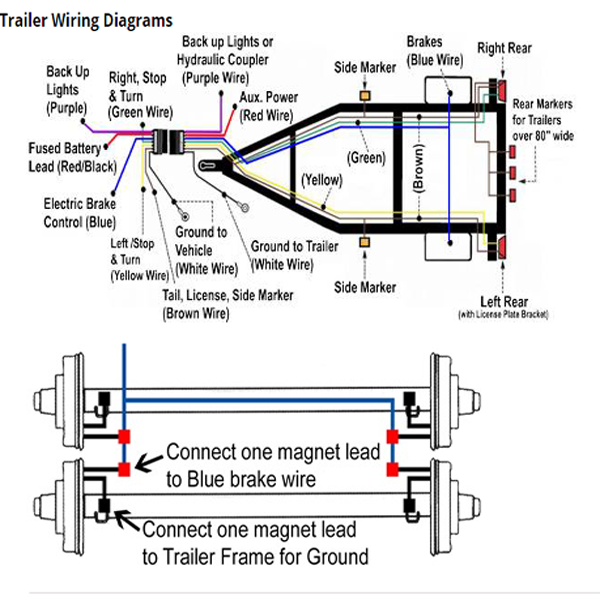 2002 Dodge Ram Trailer Wiring Diagram