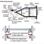 2002 Dodge Ram 1500 Trailer Wiring Diagram