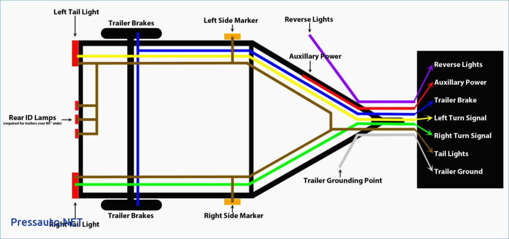 Wiring Diagram For 7 Prong Trailer Plug Trailer Wiring