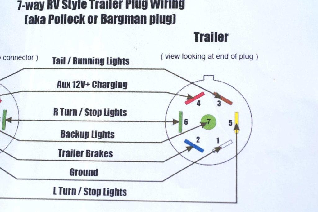 Wiring Diagram For Gooseneck Trailer Trailer Wiring Diagram
