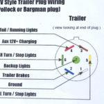 Gooseneck Trailer Wiring Diagram