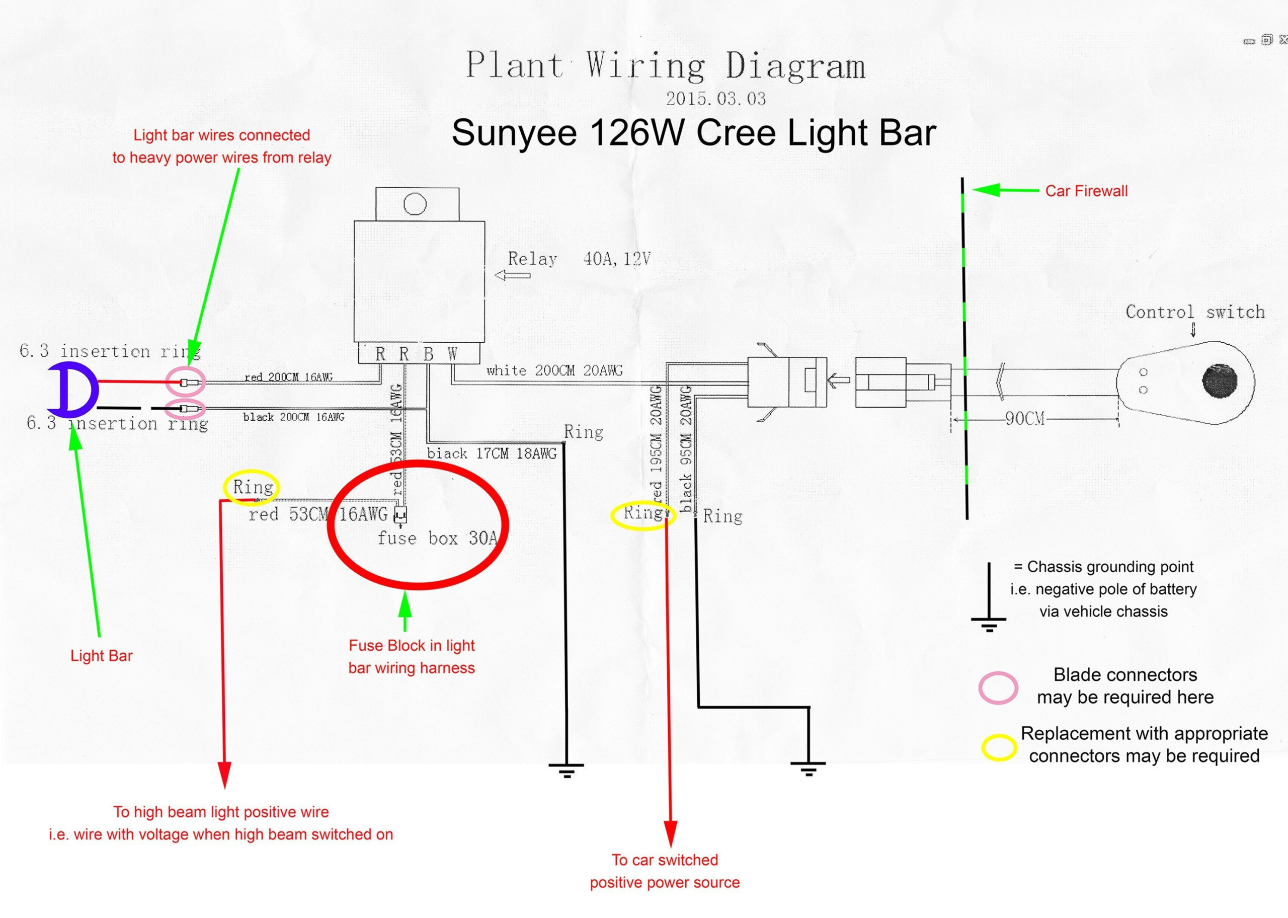 Semi Trailer Tail Light Wiring Diagram