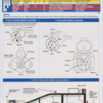Trailer Wiring With Brakes Diagram