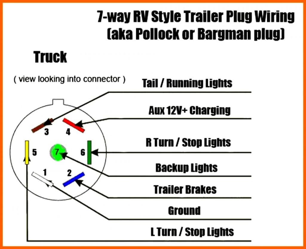 Wiring Diagram Trailer Plug 7 Pin Trailer Wiring Diagram