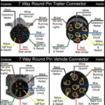 7 Way Trailer Connector Wiring Diagram