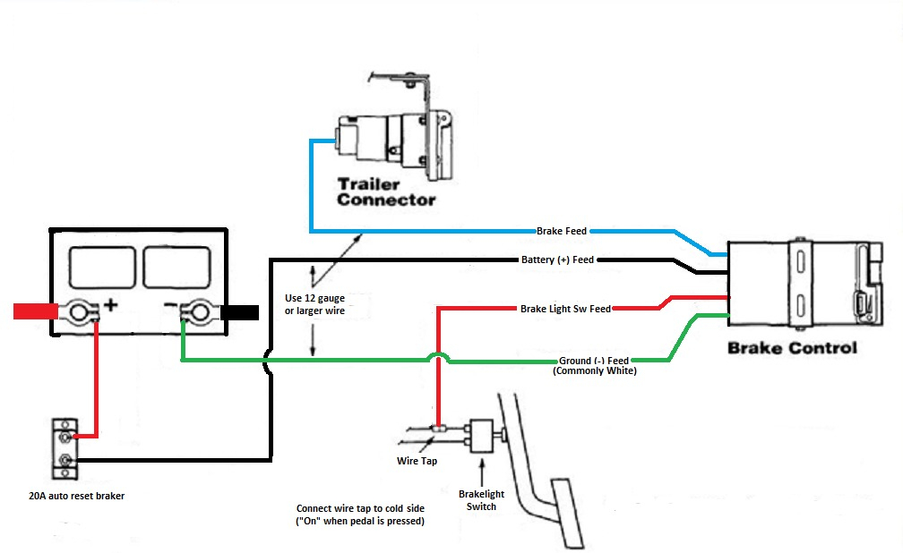 Trailer Mounted Brake Controller Wiring Diagram