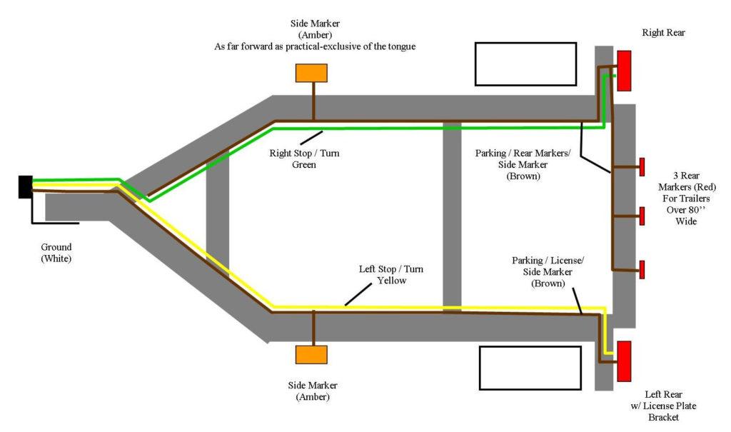 Wiring Utility Trailer Diagram Trailer Wiring Diagram