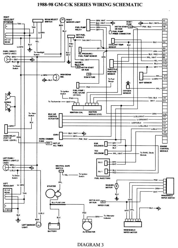 0996b43f80231a23 To 1995 Gmc Sierra Wiring Diagram