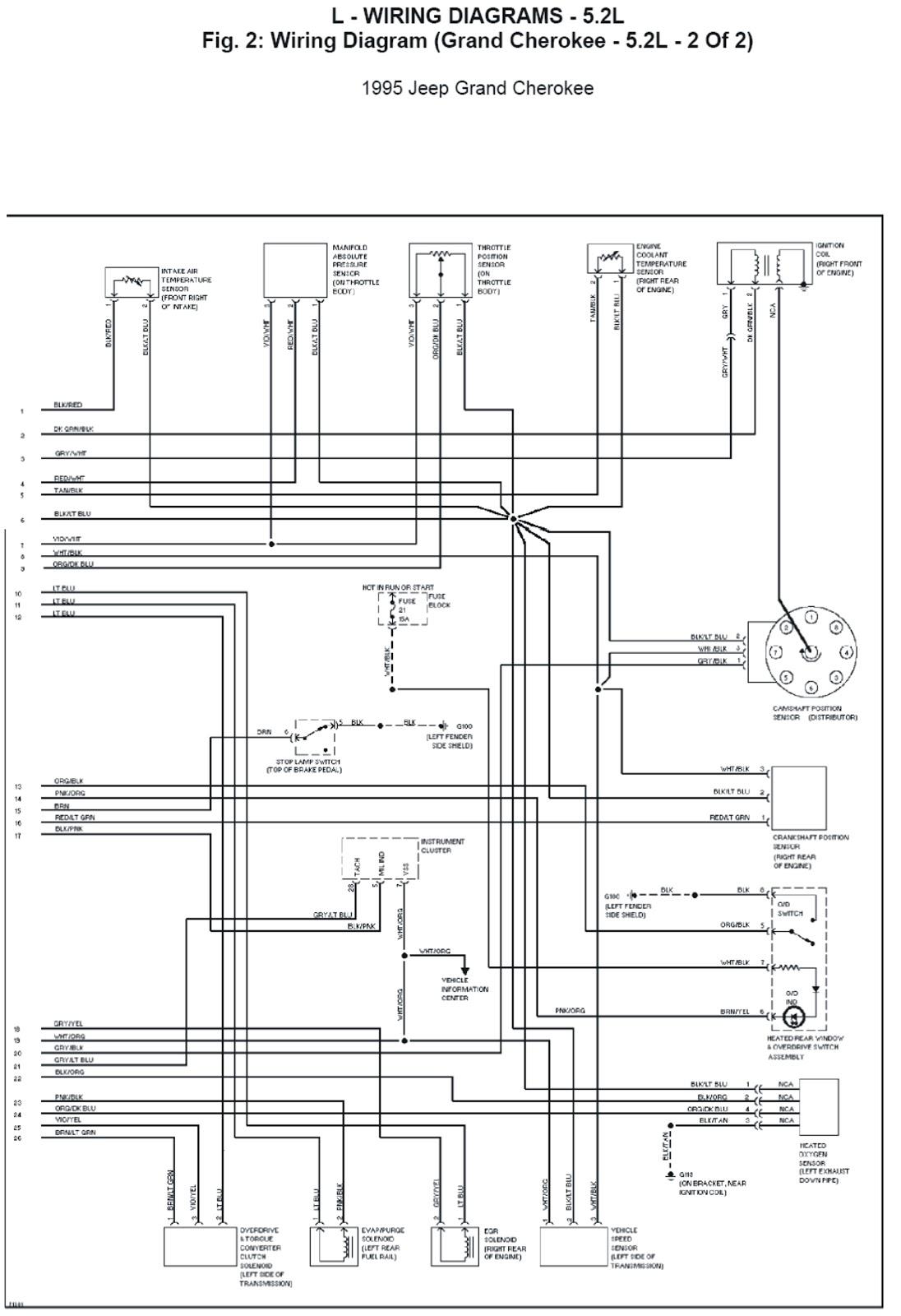 1995 Jeep Grand Cherokee Trailer Wiring Diagram