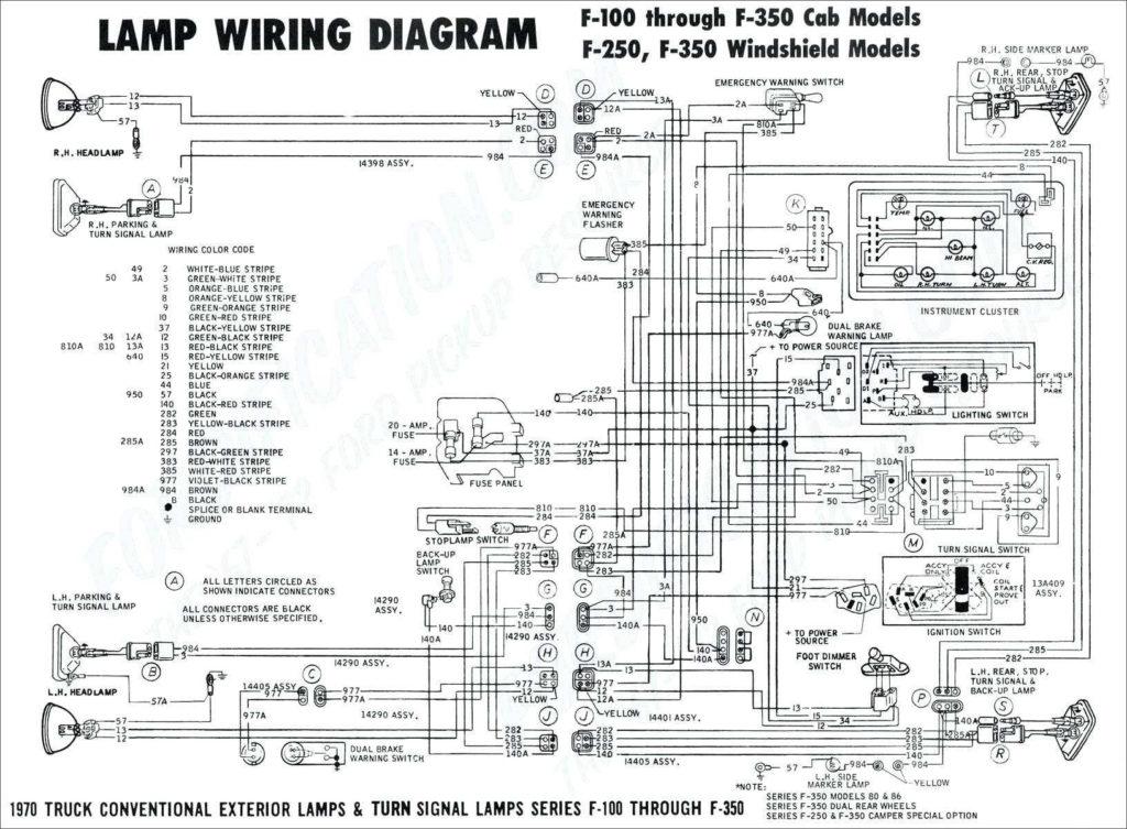 1997 Dodge Ram Trailer Wiring Diagram Trailer Wiring Diagram