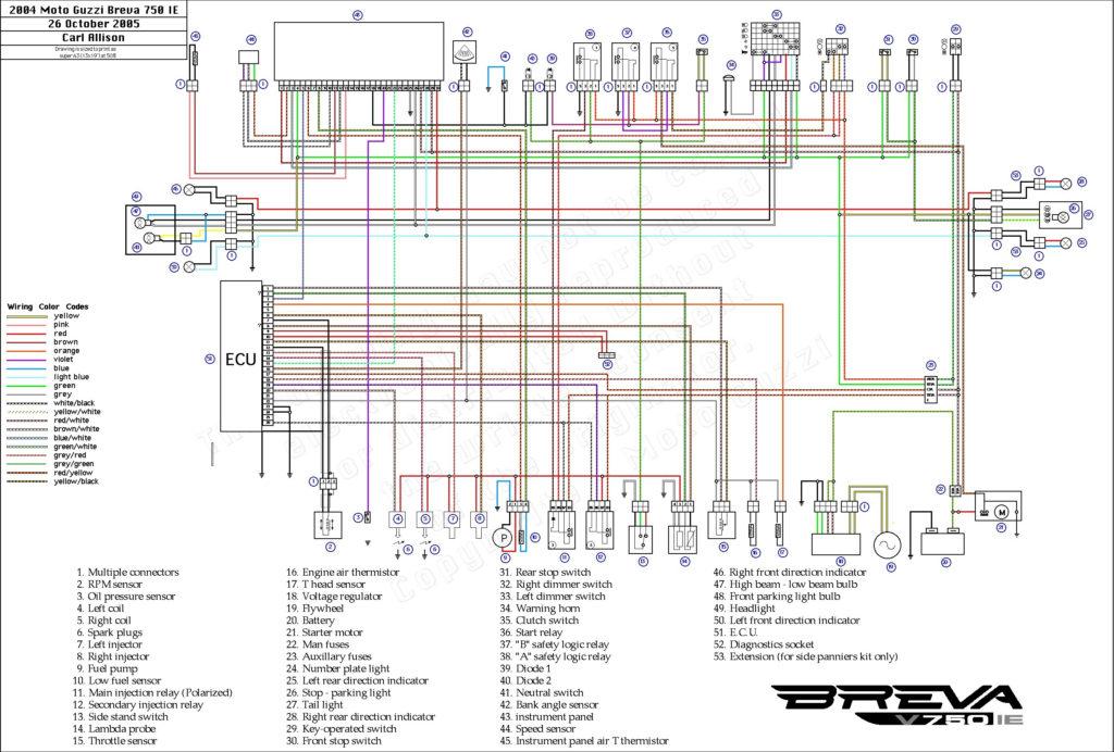 1999 Dodge Ram 1500 Trailer Wiring Diagram Images Wiring