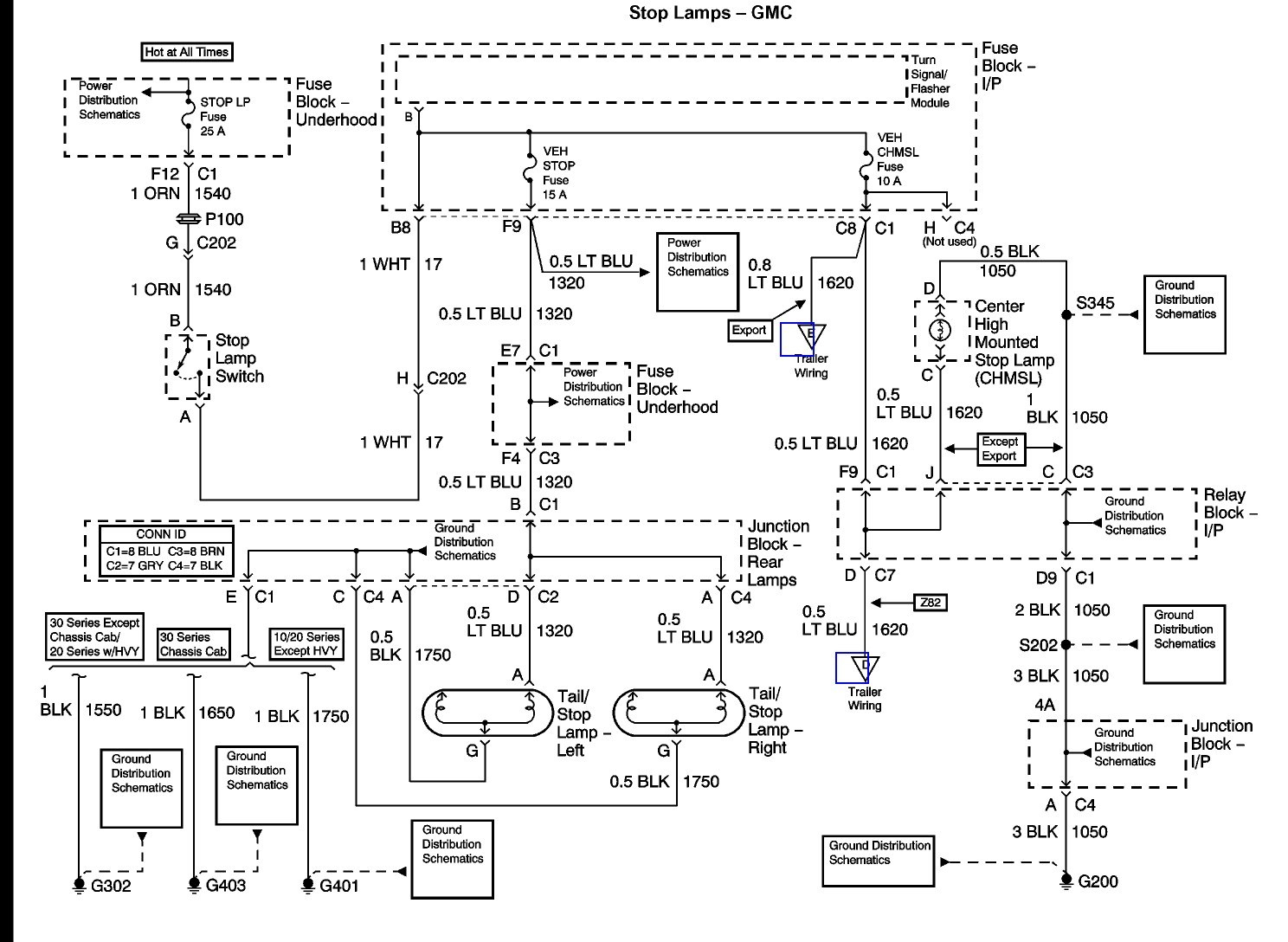 2000 Gmc Trailer Wiring Diagram