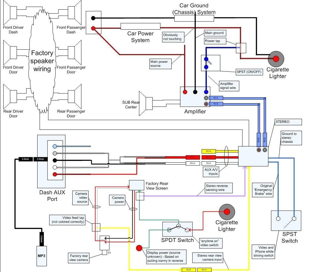 Toyota Tacoma Trailer Wiring Diagram