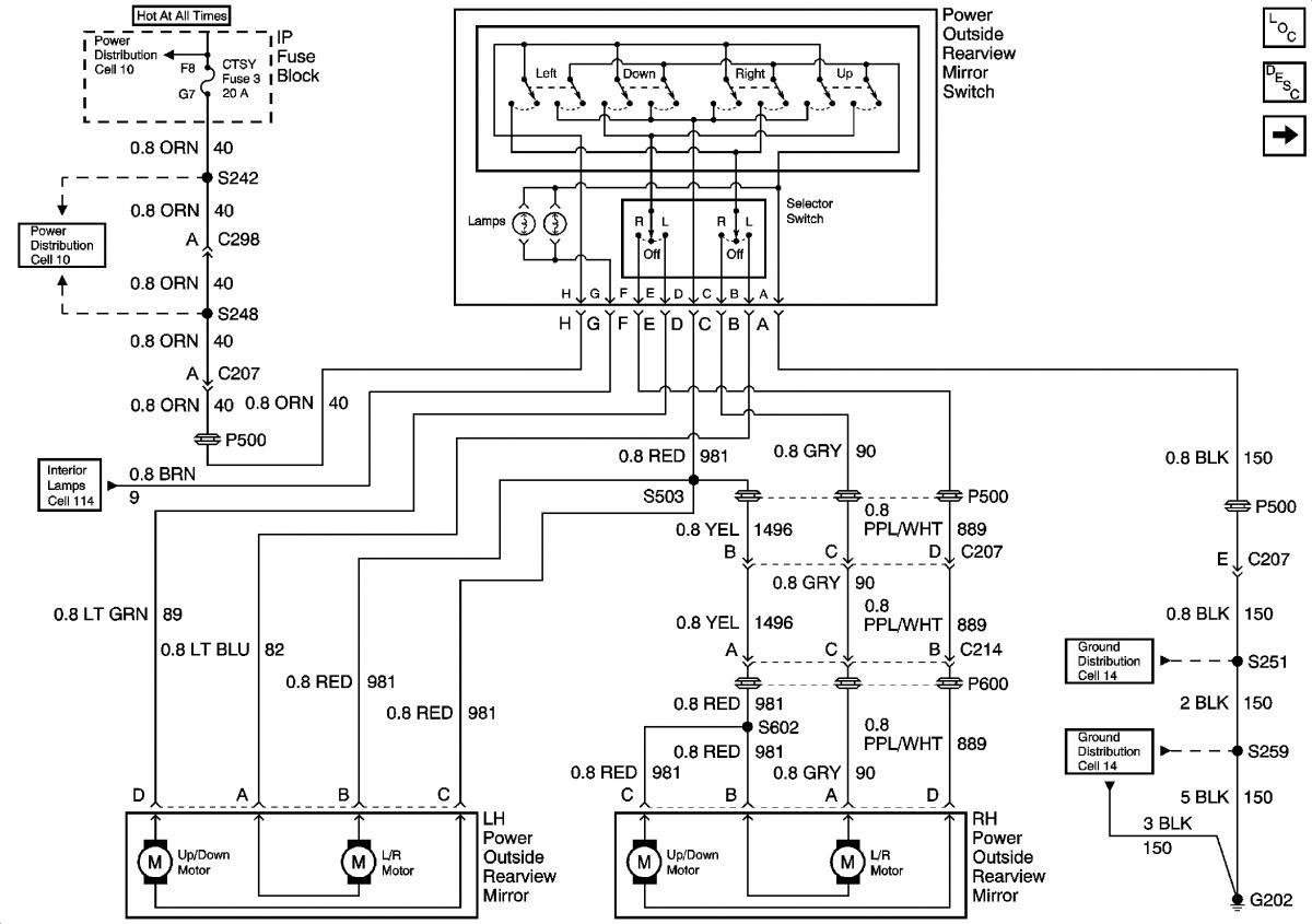 2002 Chevy Silverado 2500hd Trailer Wiring Diagram